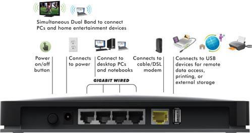 TT Chile - Netgear WNDR3800-100NAS Wirele