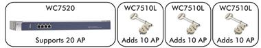 wc7520_imgSpec1
