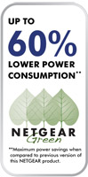 Netgear Green - 60% less