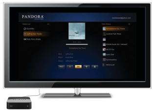 Pandora TV Screen