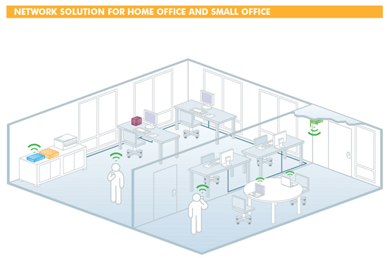 soho_office_diagram_title