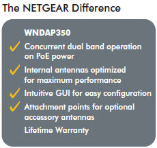 wndap350_peoduct_image_ntg_difference