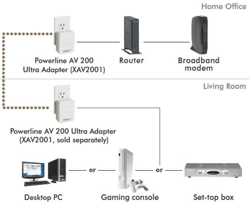 xav2001 product image diagram