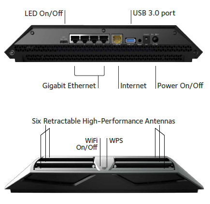 R7900P_Connection_Diagram