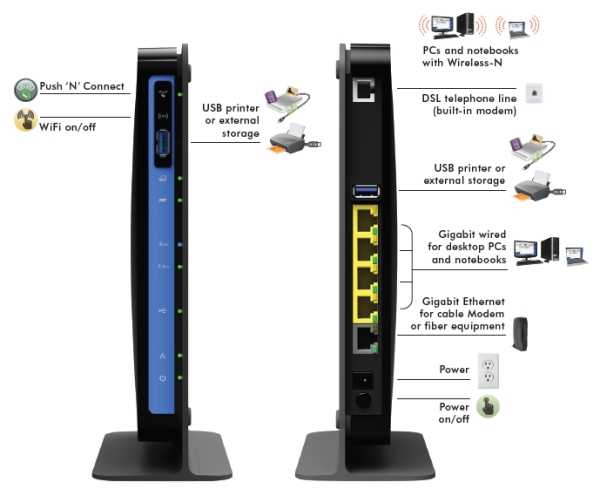 dgnd3700 dsl modems routers networking home netgear. Black Bedroom Furniture Sets. Home Design Ideas