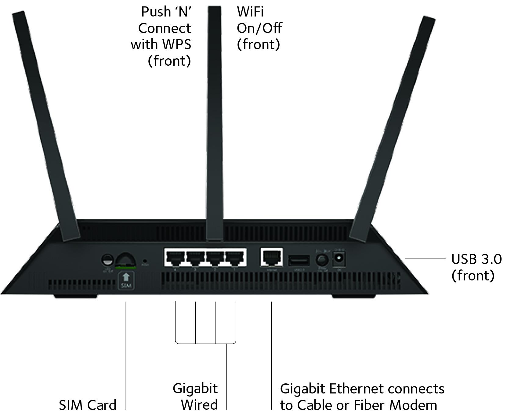 WRG-9914] Wiring Diagram For Netgear Wireless Router on netgear fuse, netgear remote control, netgear battery, netgear antenna,