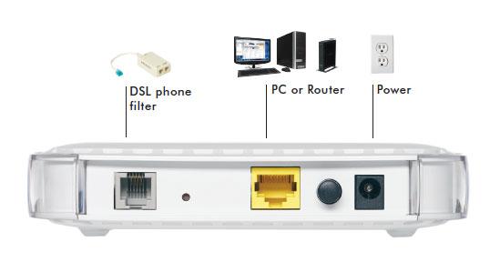 DM111PSP   DSL Modems   Routers   Networking   Home   NETGEAR
