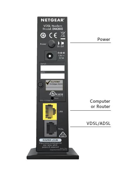 Dm200 Dsl модемы и роутеры Networking продукты для