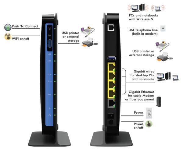 dgnd3700 dsl modems routers networking home netgear
