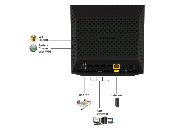R6100 wifi routers networking home netgear