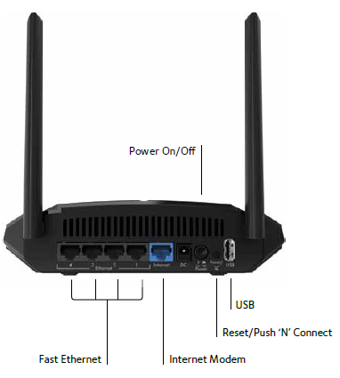 r6120 wifi routers networking home netgear. Black Bedroom Furniture Sets. Home Design Ideas