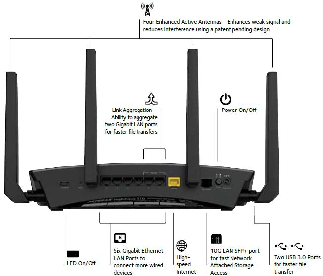 Wiring Diagram For Netgear Wireless Router : R aus netgear nighthawk ad smart